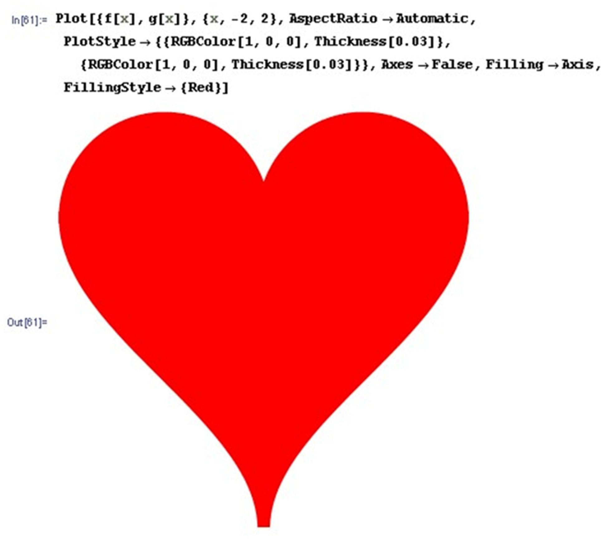 corazón matemático